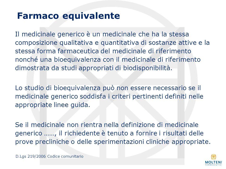 Farmaco equivalente Il medicinale generico è un medicinale che ha la stessa composizione qualitativa e quantitativa di sostanze attive e la stessa for