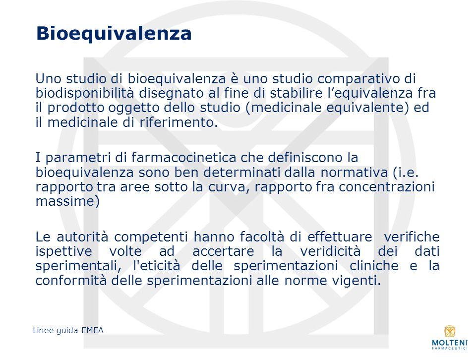 Bioequivalenza Uno studio di bioequivalenza è uno studio comparativo di biodisponibilità disegnato al fine di stabilire lequivalenza fra il prodotto o