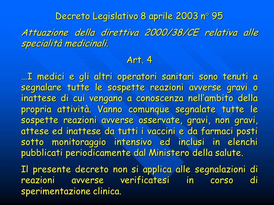 Decreto Legislativo 8 aprile 2003 n° 95 Attuazione della direttiva 2000/38/CE relativa alle specialità medicinali. Art. 4 …I medici e gli altri operat