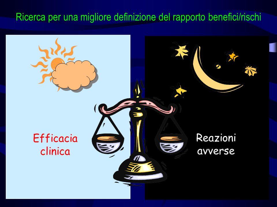 Efficacia clinica Reazioni avverse Ricerca per una migliore definizione del rapporto benefici/rischi