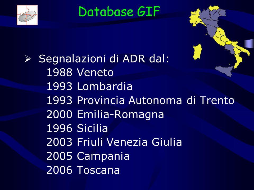 Lanalisi dei segnali del Gruppo Interregionale di Farmacovigilanza (GIF) www.gruppogif.org