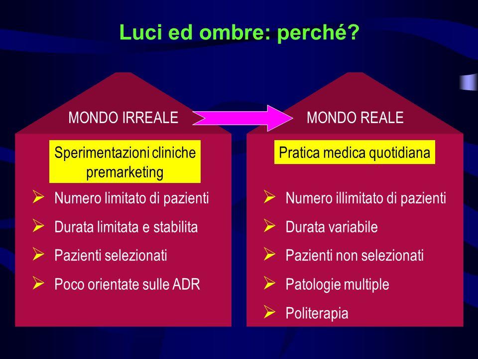 Andamento delle segnalazioni di tosse da ACE-inibitori in Veneto-TN e Lombardia N.