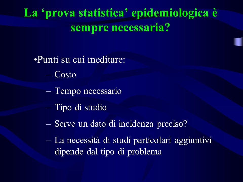 Gerarchia dellevidenza Gerarchia dellevidenza Segnalazione spontanea di ADRs Studi epidemiologici osservazionali Studi clinici randomizzati Meta-analisi + -