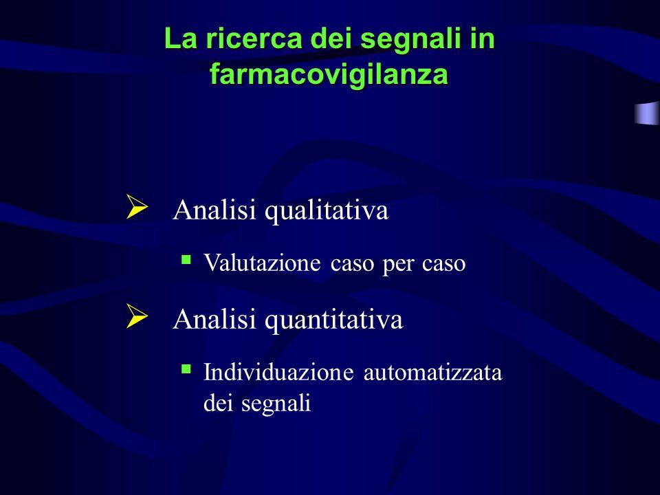 La ricerca dei segnali in farmacovigilanza Analisi qualitativa Valutazione caso per caso Analisi quantitativa Individuazione automatizzata dei segnali