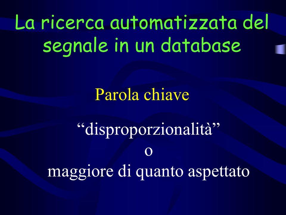 Parola chiave disproporzionalità o maggiore di quanto aspettato La ricerca automatizzata del segnale in un database