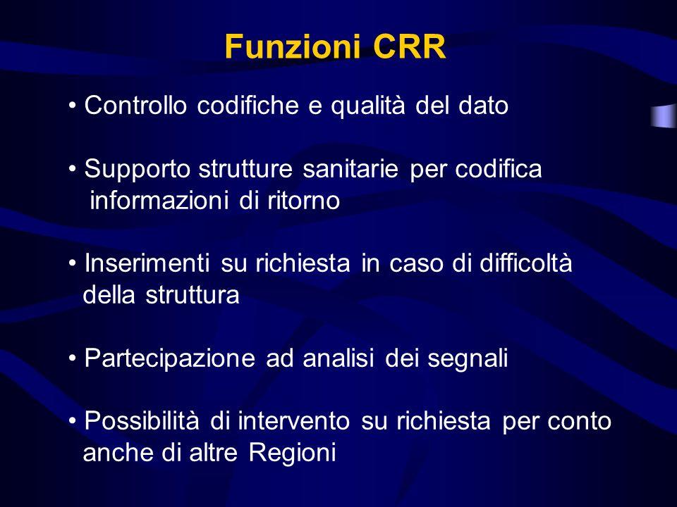 I Centri Regionali di FV Il DLvo 95/03 ha previsto la costituzione dei Centri Regionali di Riferimento (CRR) per la Farmacovigilanza