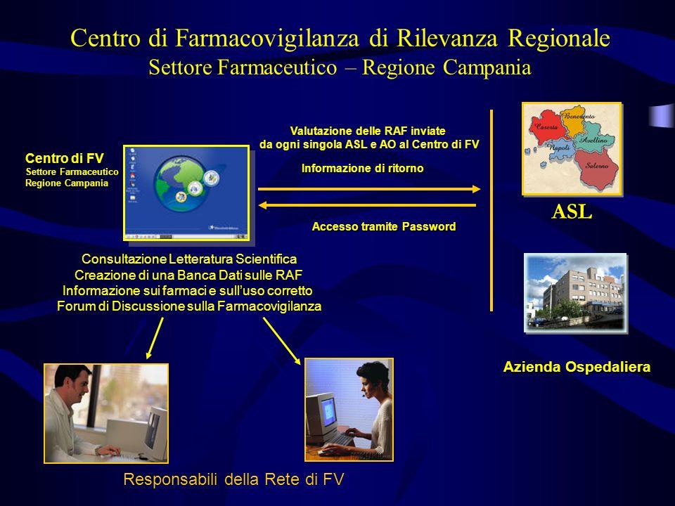 Funzionamento della Rete di Farmacovigilanza Centro di FV Settore Farmaceutico Azienda Ospedaliera Pediatri di Libera Scelta Medici di Medicina Genera