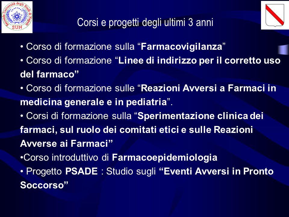 Centro di Farmacovigilanza di Rilevanza Regionale Settore Farmaceutico – Regione Campania Consultazione Letteratura Scientifica Creazione di una Banca