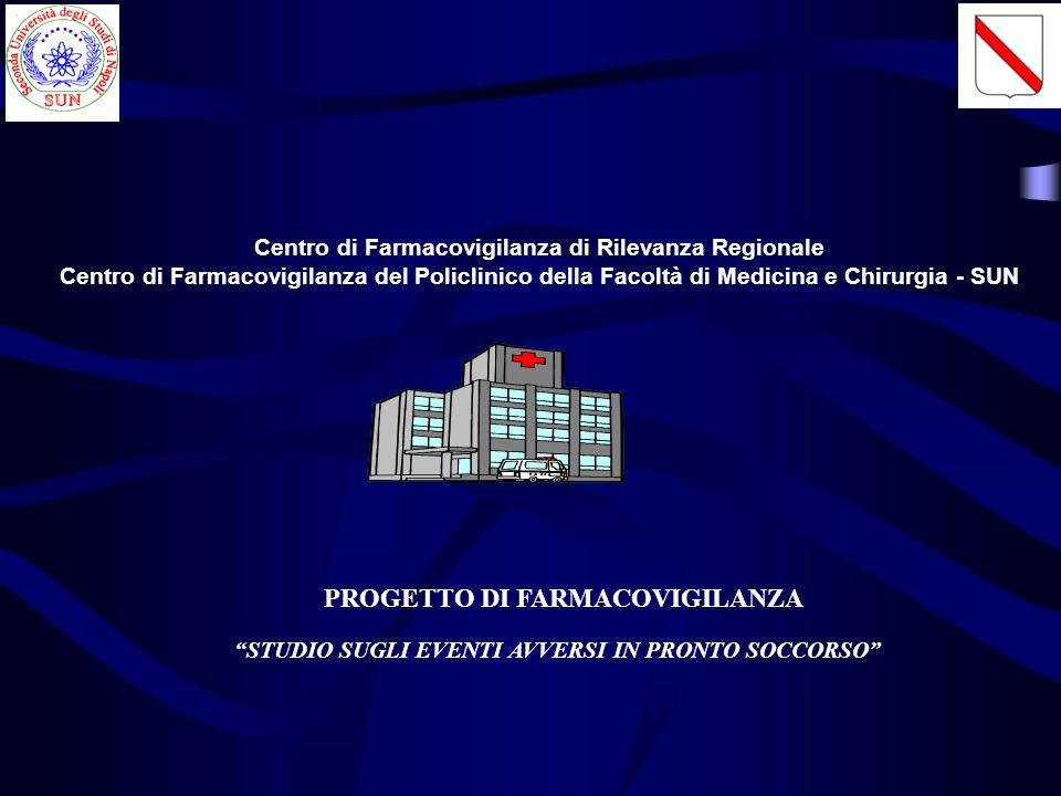 CORSO DI FORMAZIONE SULLA FARMACOVIGILANZA Numero di MEDICI partecipanti: 25 Provenienza dei partecipanti Locale9 Regionale16 Nazionale 0 Internaziona