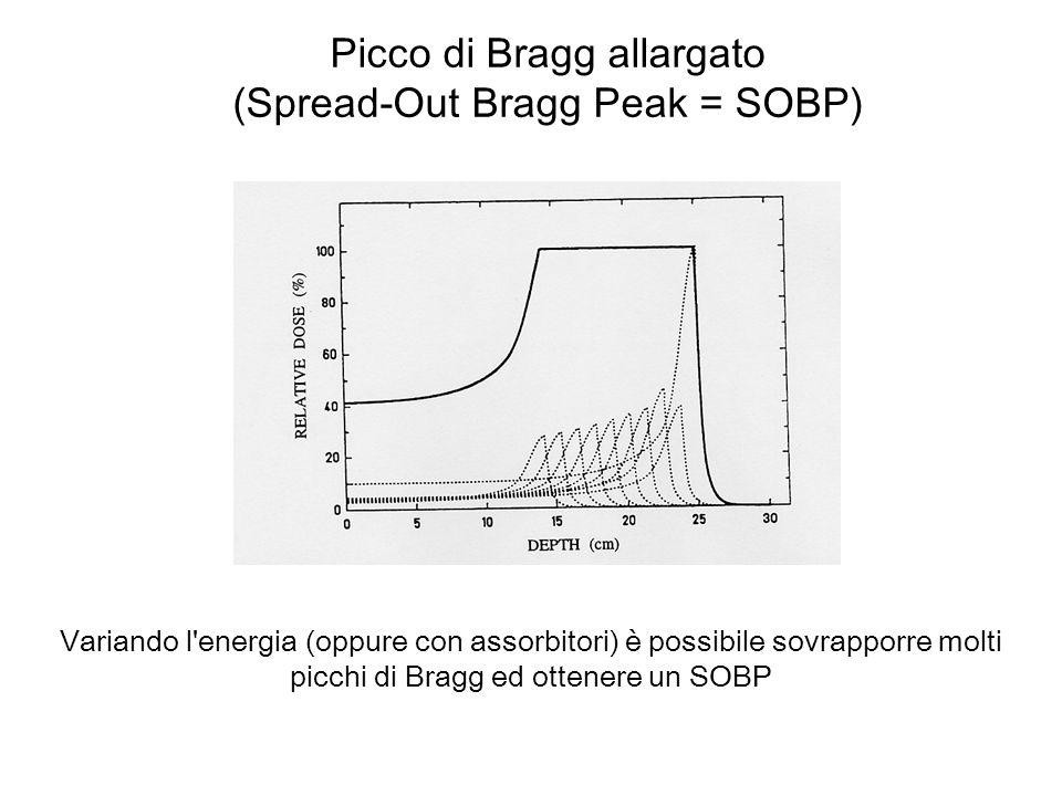 Picco di Bragg allargato (Spread-Out Bragg Peak = SOBP) Variando l'energia (oppure con assorbitori) è possibile sovrapporre molti picchi di Bragg ed o