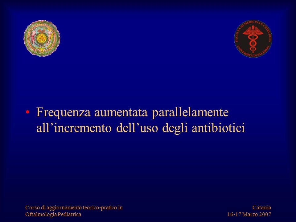 Catania 16-17 Marzo 2007 Corso di aggiornamento teorico-pratico in Oftalmologia Pediatrica Frequenza aumentata parallelamente allincremento delluso de