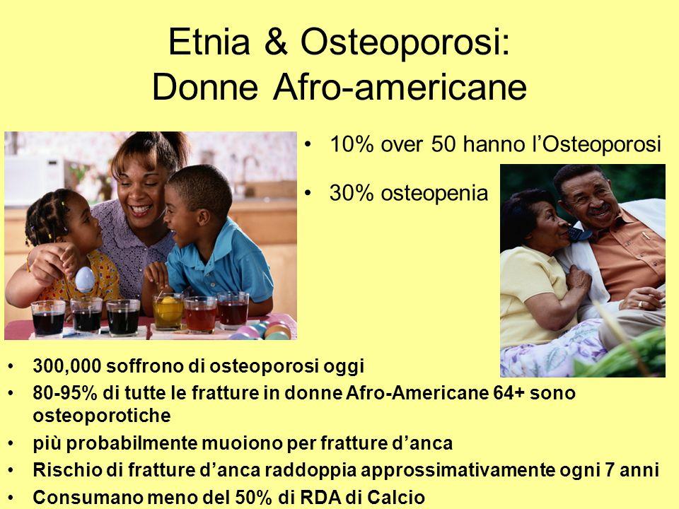 Etnia & Osteoporosi: Donne Afro-americane 10% over 50 hanno lOsteoporosi 30% osteopenia 300,000 soffrono di osteoporosi oggi 80-95% di tutte le frattu
