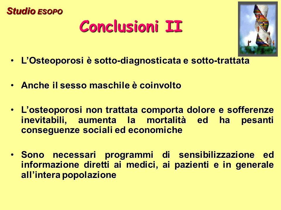 Conclusioni II LOsteoporosi è sotto-diagnosticata e sotto-trattataLOsteoporosi è sotto-diagnosticata e sotto-trattata Anche il sesso maschile è coinvo