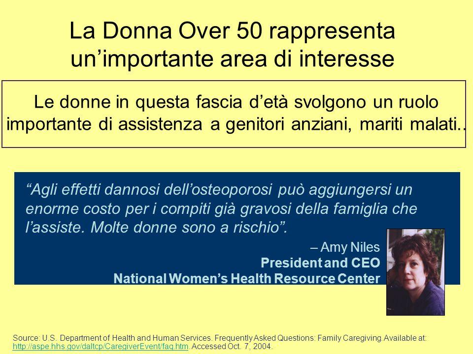 La Donna Over 50 rappresenta unimportante area di interesse Le donne in questa fascia detà svolgono un ruolo importante di assistenza a genitori anzia