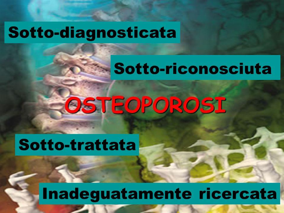 OSTEOPOROSI Sotto-diagnosticata Sotto-riconosciuta Sotto-trattata Inadeguatamente ricercata