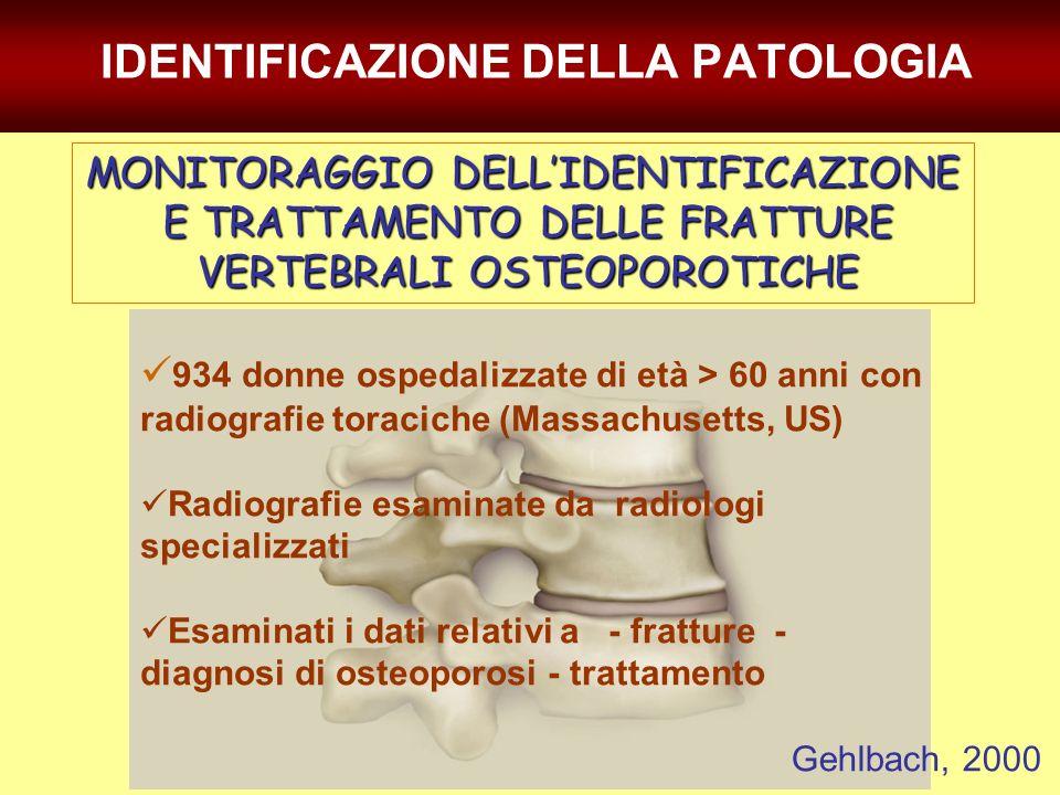 IDENTIFICAZIONE DELLA PATOLOGIA 934 donne ospedalizzate di età > 60 anni con radiografie toraciche (Massachusetts, US) Radiografie esaminate da radiol