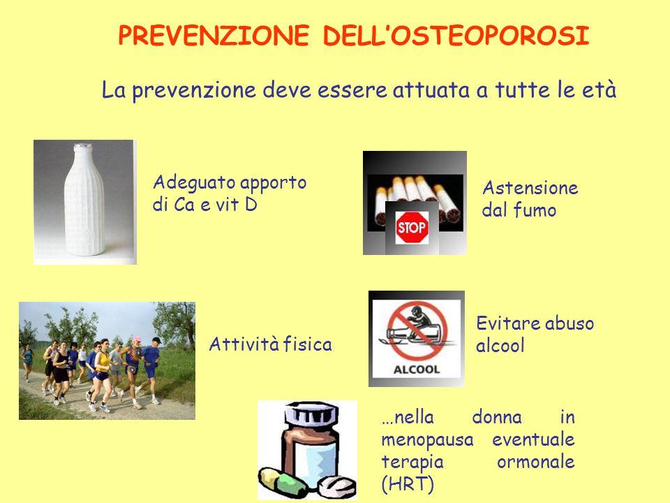 PREVENZIONE DELLOSTEOPOROSI La prevenzione deve essere attuata a tutte le età Adeguato apporto di Ca e vit D Attività fisica Astensione dal fumo Evita
