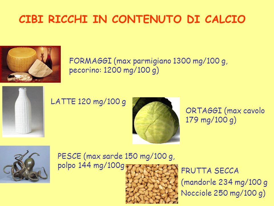 CIBI RICCHI IN CONTENUTO DI CALCIO FORMAGGI (max parmigiano 1300 mg/100 g, pecorino: 1200 mg/100 g) LATTE 120 mg/100 g PESCE (max sarde 150 mg/100 g,