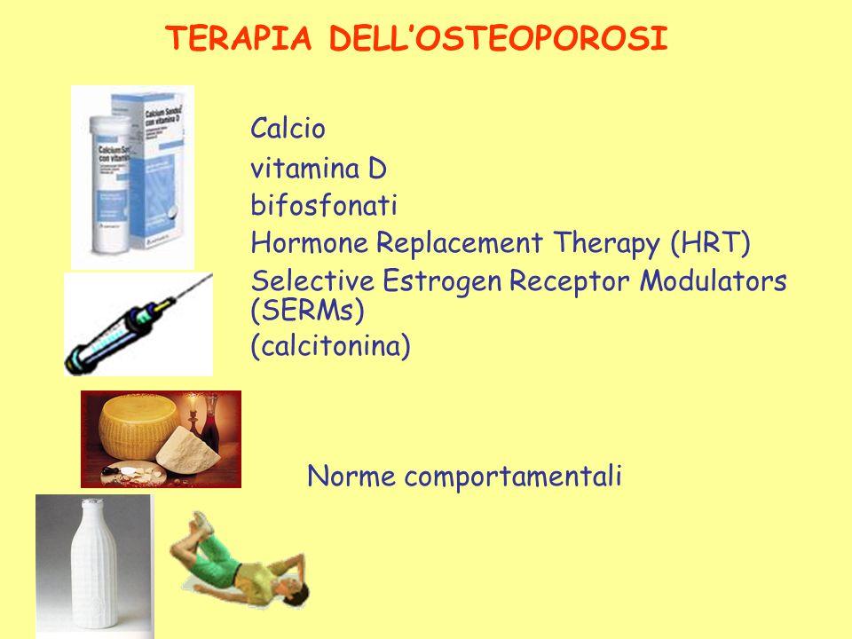 TERAPIA DELLOSTEOPOROSI Calcio vitamina D bifosfonati Hormone Replacement Therapy (HRT) Selective Estrogen Receptor Modulators (SERMs) (calcitonina) N