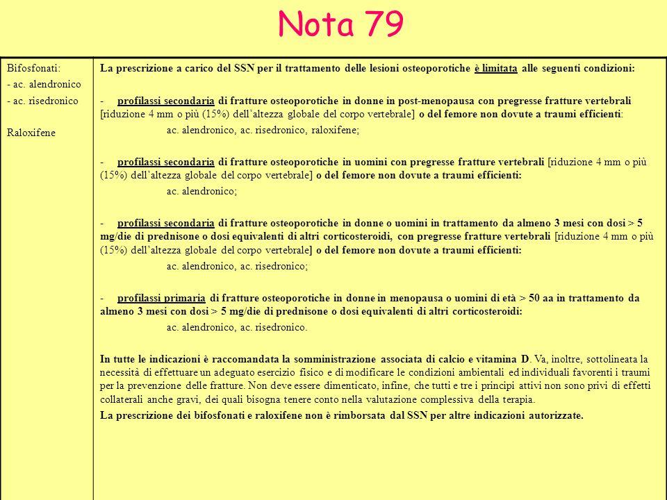 Nota 79 Bifosfonati: - ac. alendronico - ac. risedronico Raloxifene La prescrizione a carico del SSN per il trattamento delle lesioni osteoporotiche è