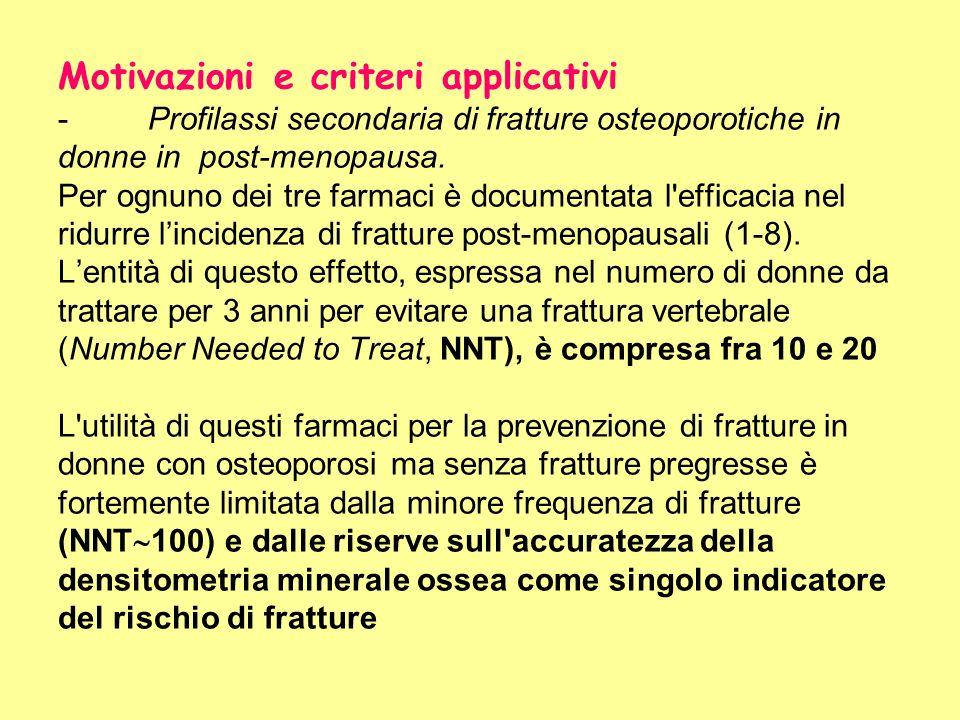 Motivazioni e criteri applicativi - Profilassi secondaria di fratture osteoporotiche in donne in post-menopausa. Per ognuno dei tre farmaci è document