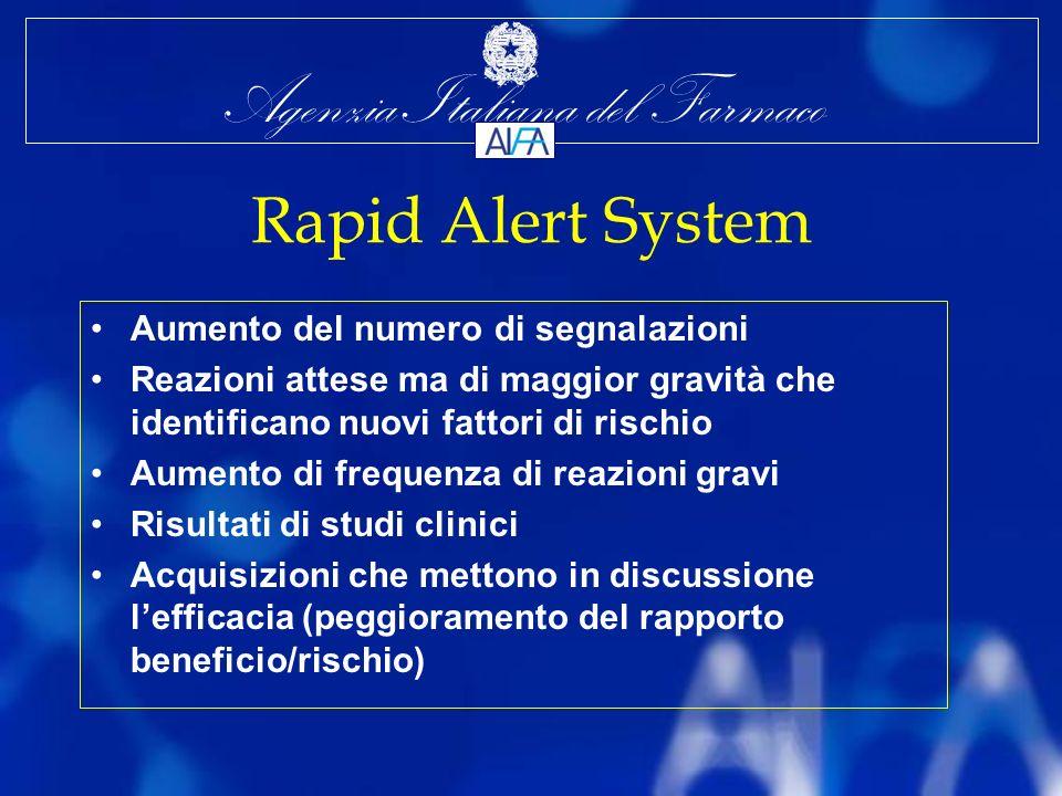 Agenzia Italiana del Farmaco Rapid Alert System Aumento del numero di segnalazioni Reazioni attese ma di maggior gravità che identificano nuovi fattori di rischio Aumento di frequenza di reazioni gravi Risultati di studi clinici Acquisizioni che mettono in discussione lefficacia (peggioramento del rapporto beneficio/rischio)