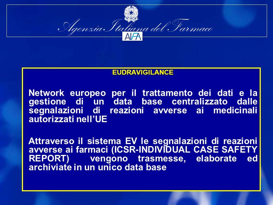 Agenzia Italiana del Farmaco EUDRAVIGILANCE Network europeo per il trattamento dei dati e la gestione di un data base centralizzato dalle segnalazioni di reazioni avverse ai medicinali autorizzati nellUE Attraverso il sistema EV le segnalazioni di reazioni avverse ai farmaci (ICSR-INDIVIDUAL CASE SAFETY REPORT) vengono trasmesse, elaborate ed archiviate in un unico data base