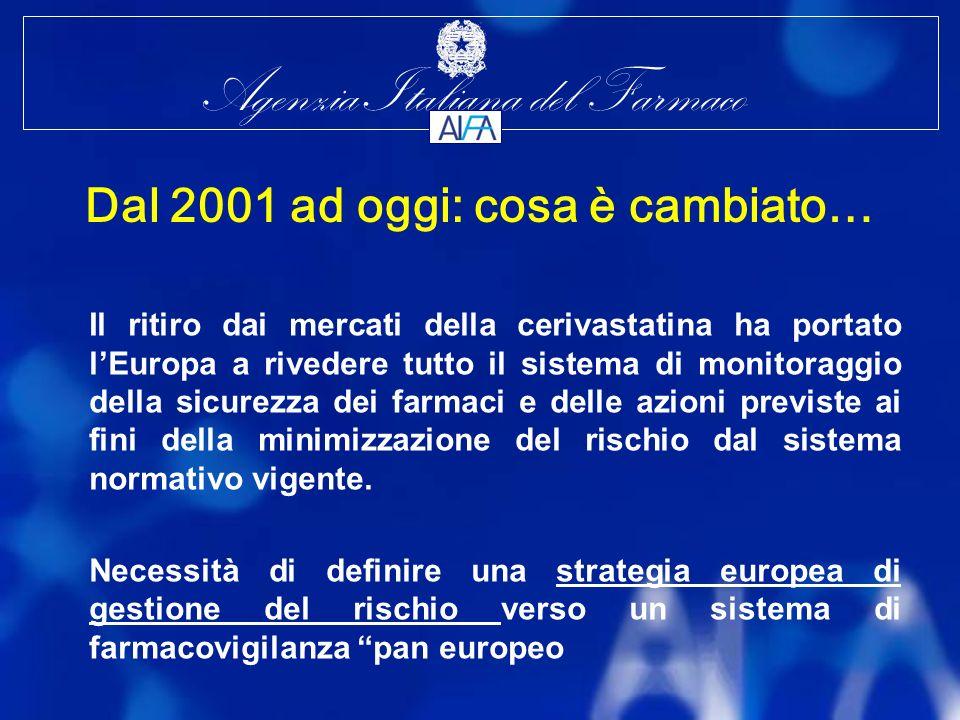 Agenzia Italiana del Farmaco Dal 2001 ad oggi: cosa è cambiato… Il ritiro dai mercati della cerivastatina ha portato lEuropa a rivedere tutto il sistema di monitoraggio della sicurezza dei farmaci e delle azioni previste ai fini della minimizzazione del rischio dal sistema normativo vigente.