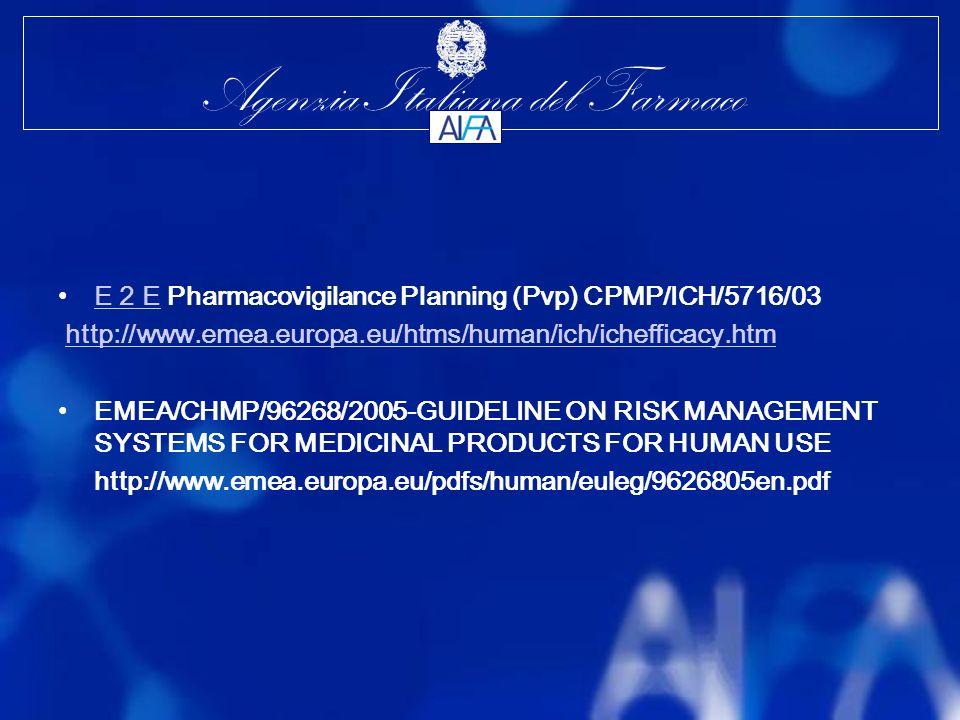 Agenzia Italiana del Farmaco E 2 E Pharmacovigilance Planning (Pvp) CPMP/ICH/5716/03E 2 E http://www.emea.europa.eu/htms/human/ich/ichefficacy.htm EMEA/CHMP/96268/2005-GUIDELINE ON RISK MANAGEMENT SYSTEMS FOR MEDICINAL PRODUCTS FOR HUMAN USE http://www.emea.europa.eu/pdfs/human/euleg/9626805en.pdf