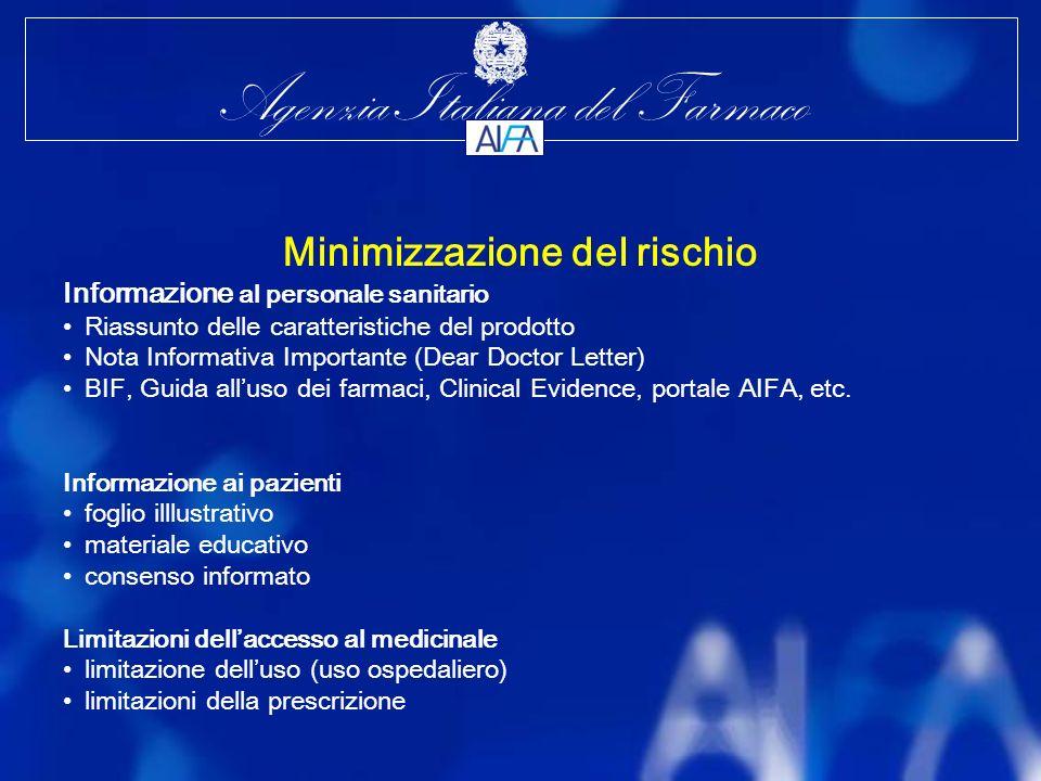 Agenzia Italiana del Farmaco Minimizzazione del rischio Informazione al personale sanitario Riassunto delle caratteristiche del prodotto Nota Informativa Importante (Dear Doctor Letter) BIF, Guida alluso dei farmaci, Clinical Evidence, portale AIFA, etc.