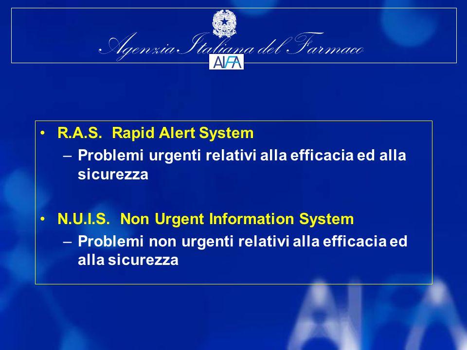 Agenzia Italiana del Farmaco R.A.S.