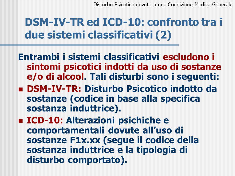 DSM-IV-TR ed ICD-10: confronto tra i due sistemi classificativi (2) Entrambi i sistemi classificativi escludono i sintomi psicotici indotti da uso di