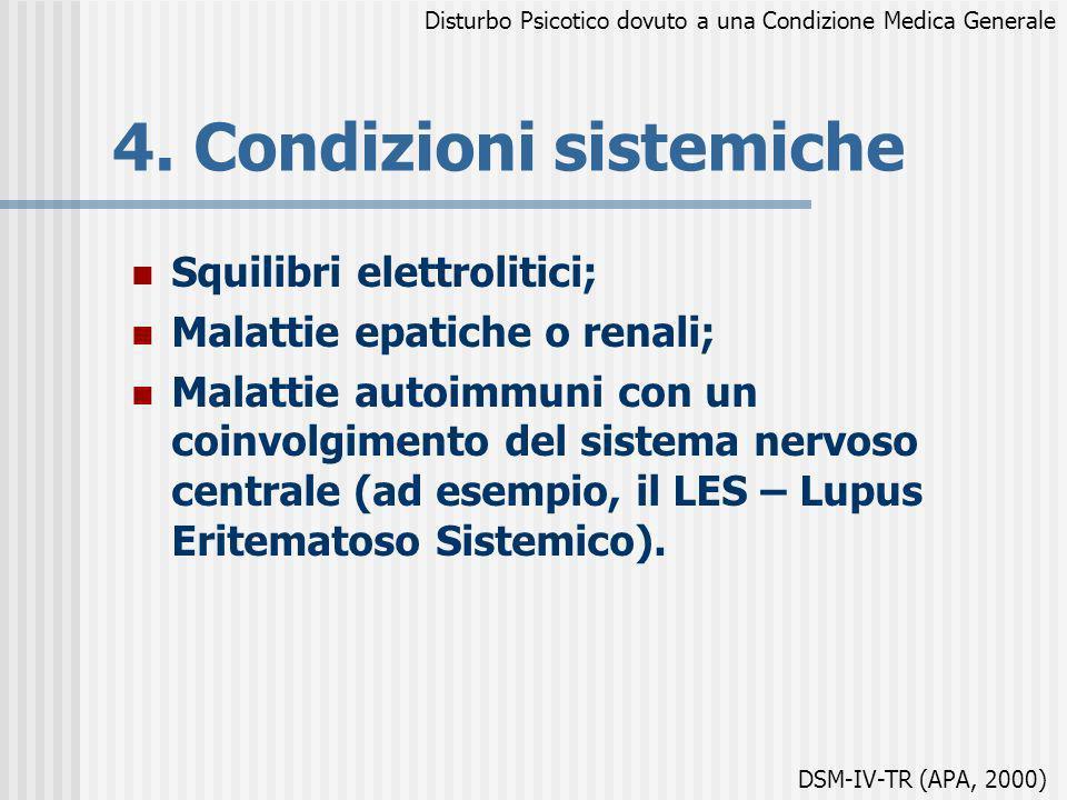 4. Condizioni sistemiche Squilibri elettrolitici; Malattie epatiche o renali; Malattie autoimmuni con un coinvolgimento del sistema nervoso centrale (