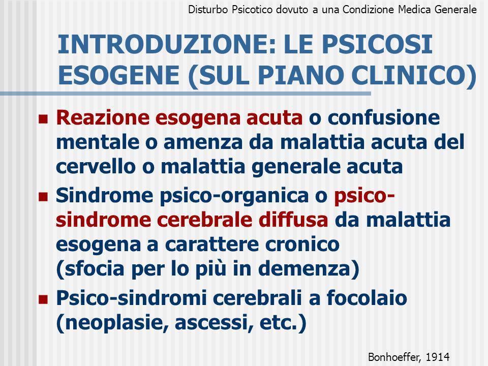 INTRODUZIONE: LE PSICOSI ESOGENE (SUL PIANO CLINICO) Reazione esogena acuta o confusione mentale o amenza da malattia acuta del cervello o malattia ge
