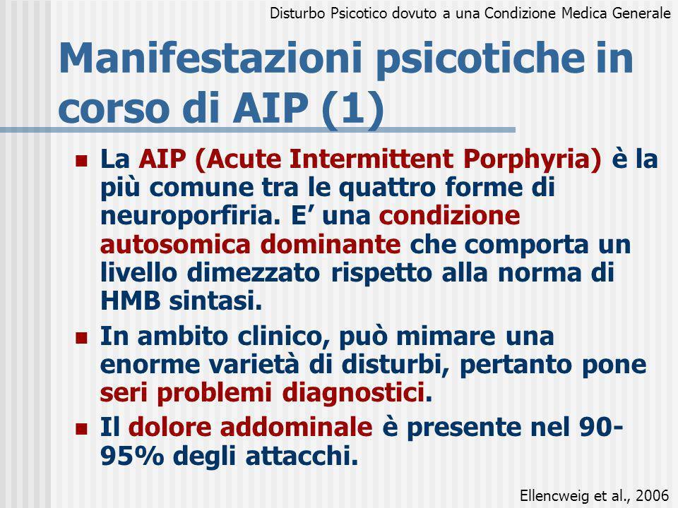 Manifestazioni psicotiche in corso di AIP (1) La AIP (Acute Intermittent Porphyria) è la più comune tra le quattro forme di neuroporfiria. E una condi