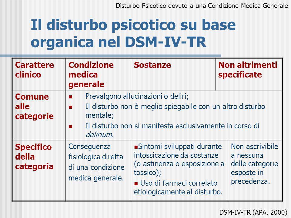 Il disturbo psicotico su base organica nel DSM-IV-TR Disturbo Psicotico dovuto a una Condizione Medica Generale Carattere clinico Condizione medica ge