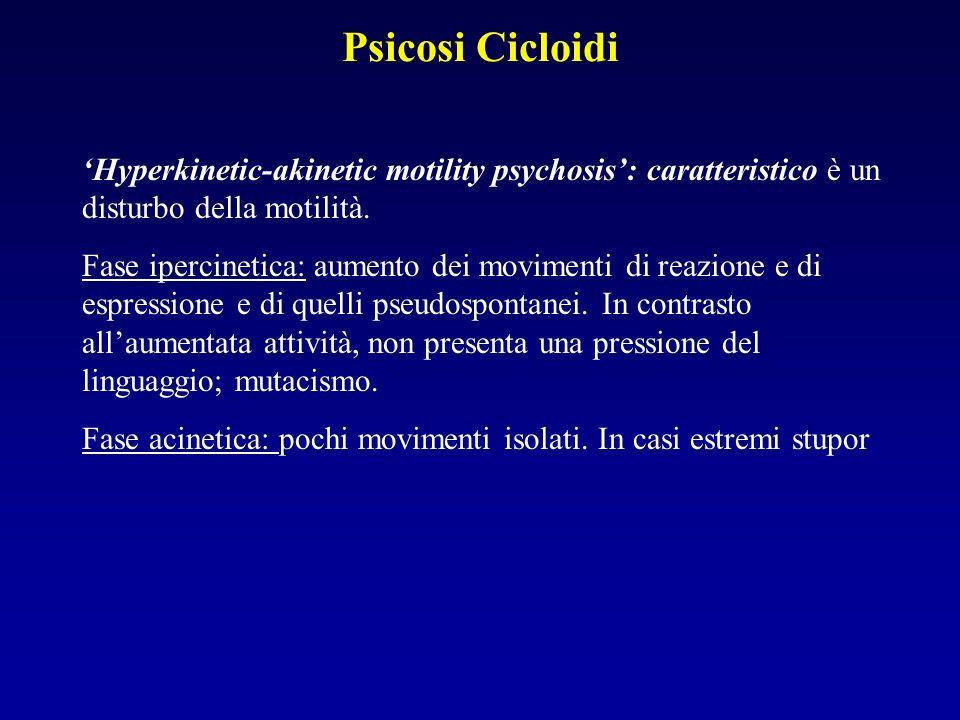 Psicosi Cicloidi Hyperkinetic-akinetic motility psychosis: caratteristico è un disturbo della motilità.