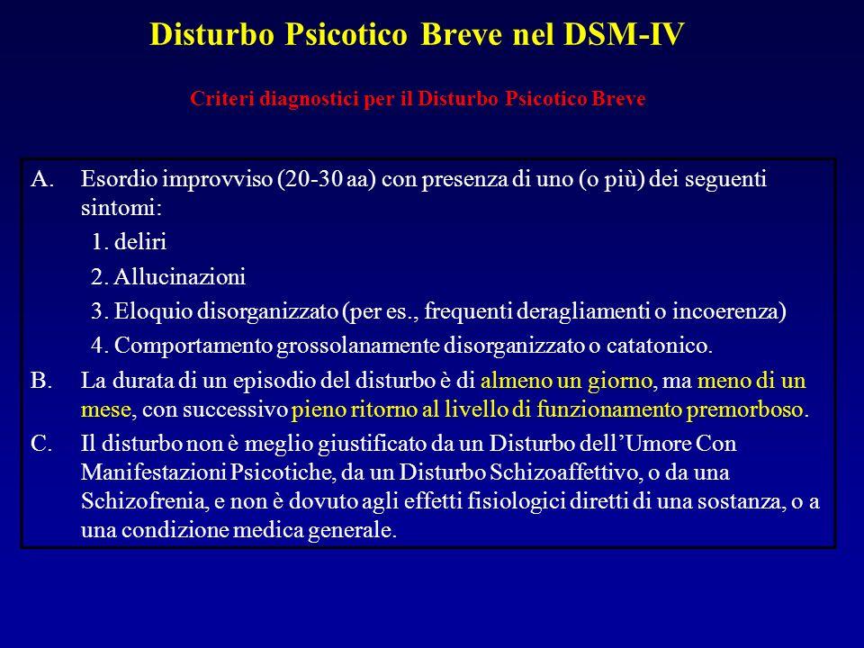 Disturbo Psicotico Breve nel DSM-IV A.Esordio improvviso (20-30 aa) con presenza di uno (o più) dei seguenti sintomi: 1.