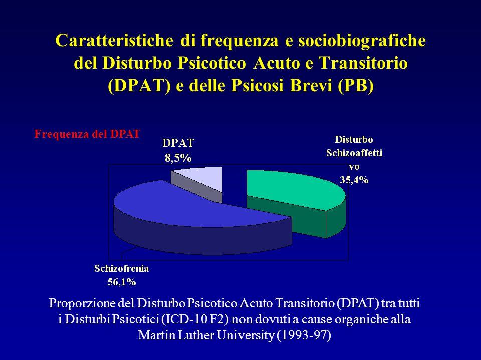 Caratteristiche di frequenza e sociobiografiche del Disturbo Psicotico Acuto e Transitorio (DPAT) e delle Psicosi Brevi (PB) Frequenza del DPAT Proporzione del Disturbo Psicotico Acuto Transitorio (DPAT) tra tutti i Disturbi Psicotici (ICD-10 F2) non dovuti a cause organiche alla Martin Luther University (1993-97)
