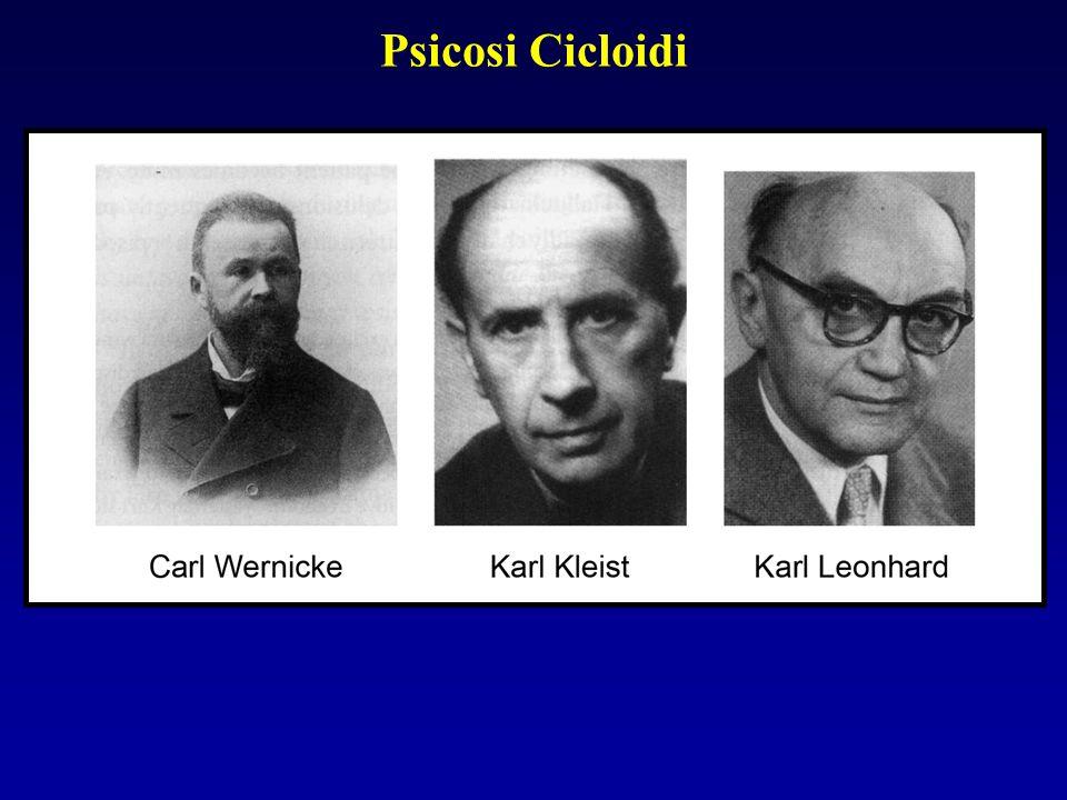 Psicosi Cicloidi
