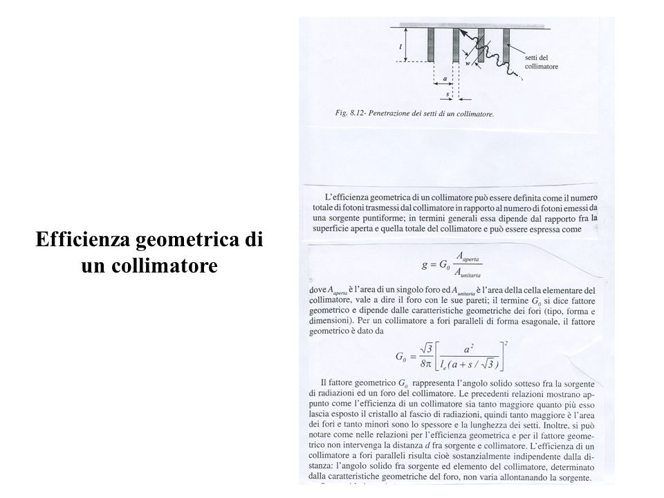 Efficienza geometrica di un collimatore
