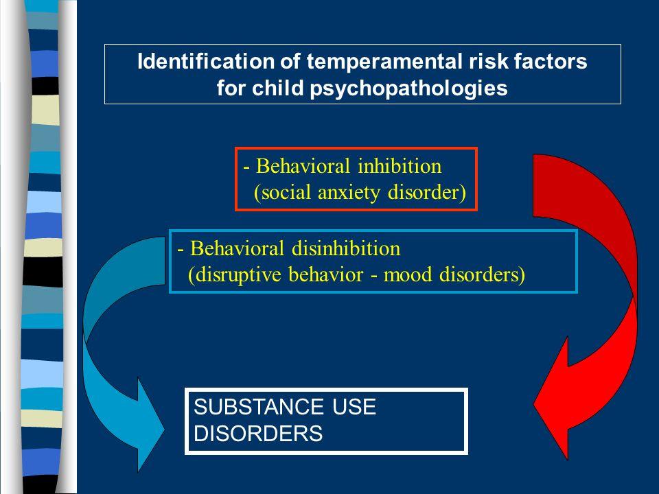 Sintomi psichiatrici antecedenti lesordio dei disturbi da uso di sostanze: Ansia 60% Disturbi dellumore 51% ADHD 47% Disturbo della condotta 19% …Mani