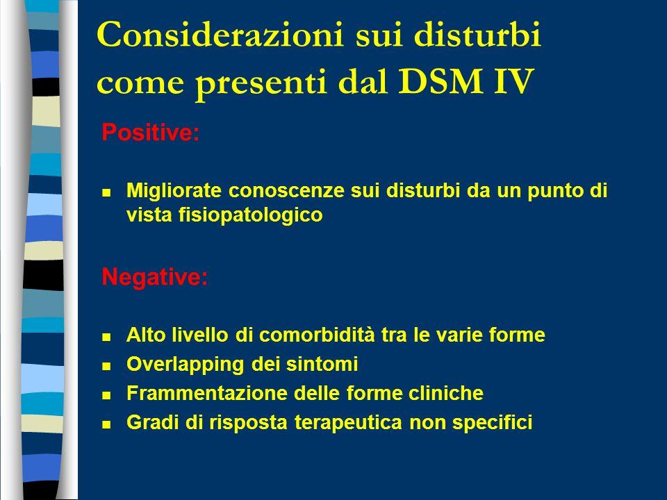 Quali sistemi di classificazione per la DD? ICD-10 Viene classificata nel gruppo diagnostico denominatoSindromi e Disturbi psichici e comportamentali