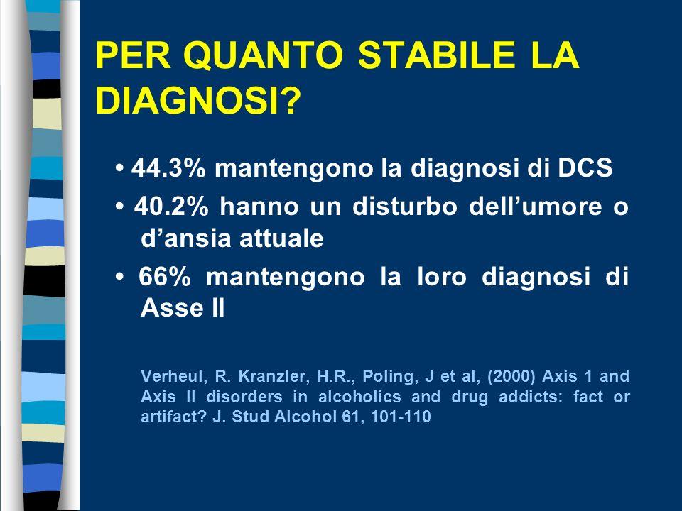 Considerazioni sui disturbi come presenti dal DSM IV Positive: Migliorate conoscenze sui disturbi da un punto di vista fisiopatologico Negative: Alto