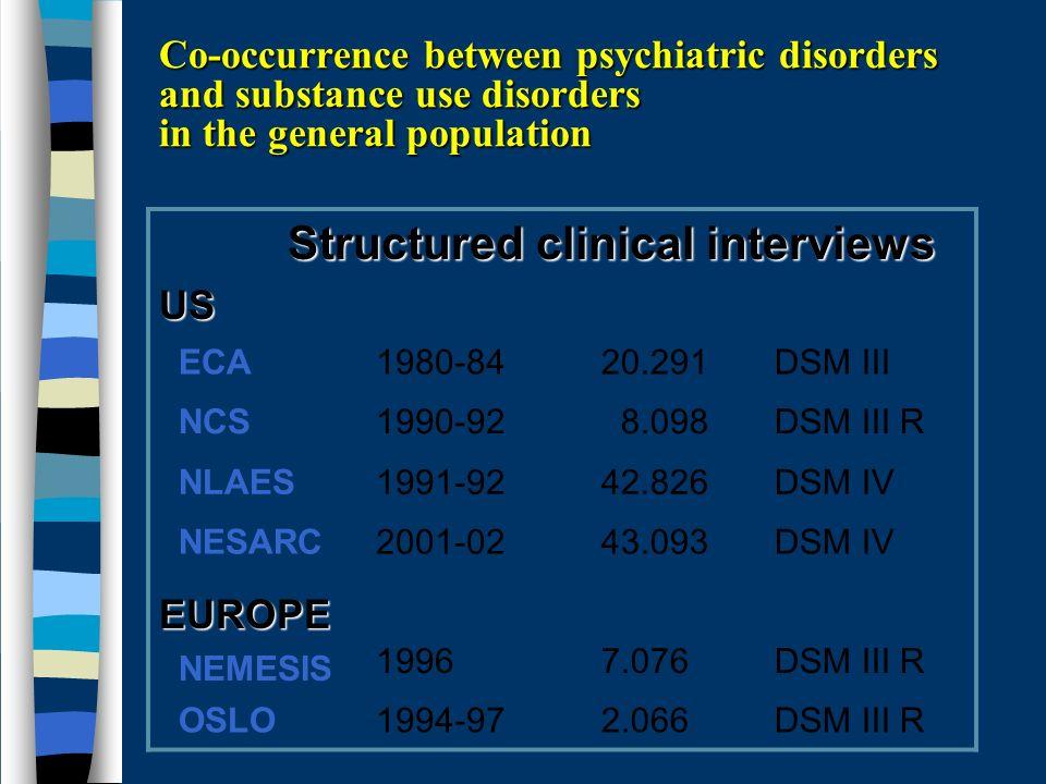 Disturbi indotti da sostanze deliriu m demen za amnesi a psicotic i umor e ansi a sessu ali sonno Alcol I/APP I Amfetam. I--II/A I I Cannabis I--II I