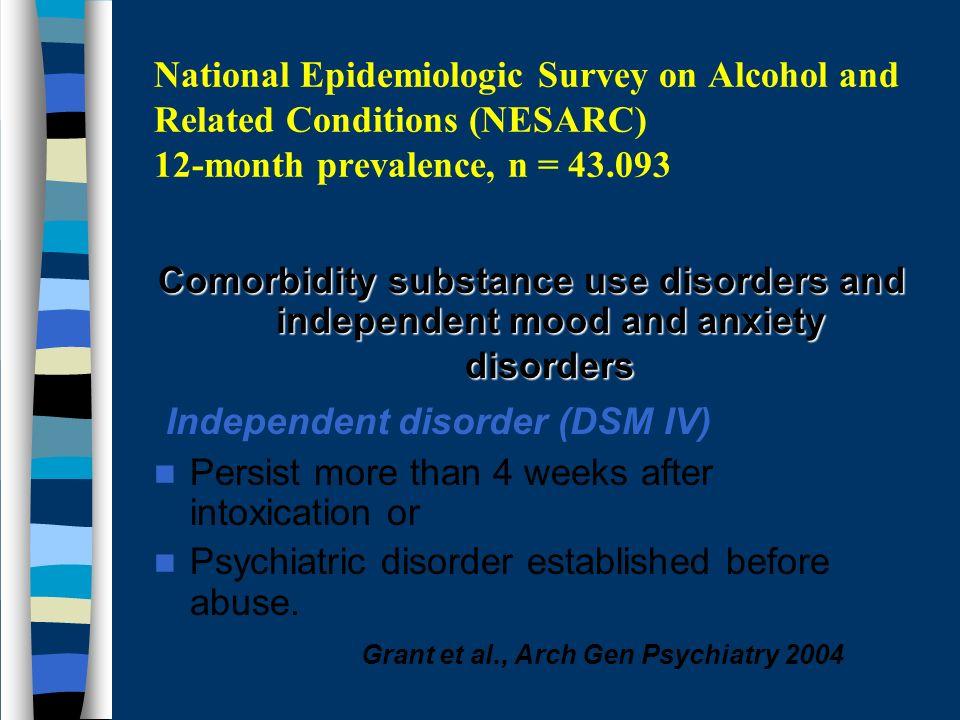 Pazienti psichiatrici che utilizzano sostanze Alcohol Drug Comorbid Disorder %O.R.%O.R. Any mental36.62.353.14.5 Schizophrenia3.83.36.86.2 Affective13