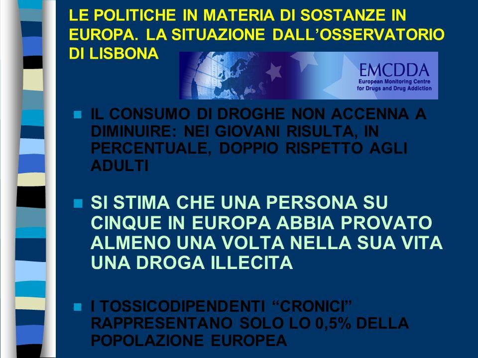LE POLITICHE IN MATERIA DI SOSTANZE IN EUROPA.