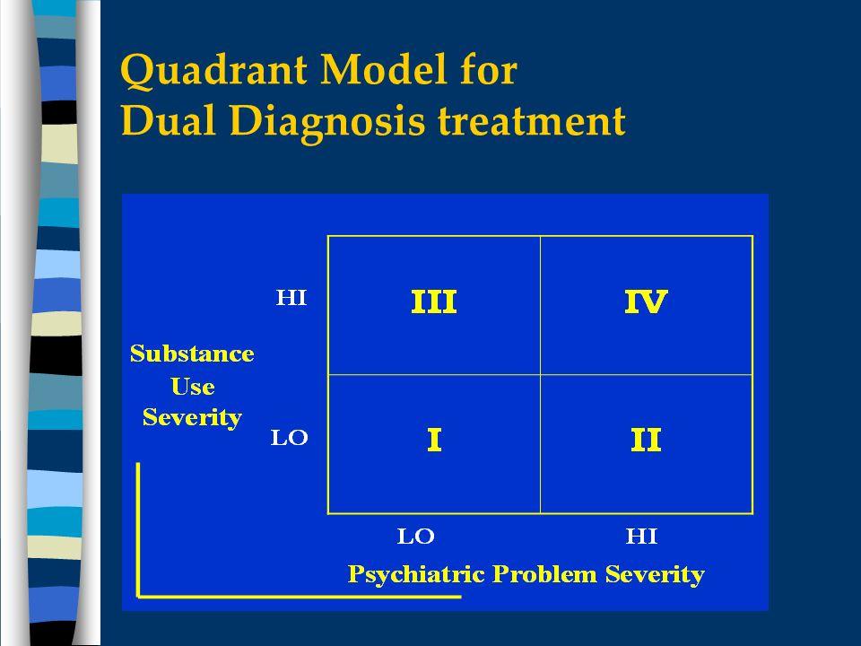 DD: CONFIGURAZIONI CLINICHE POSSIBILI Condizione psichiatrica reversibile/temporanea indotta da sostanze; Slatentizzazione di fenomeni psicopatologici