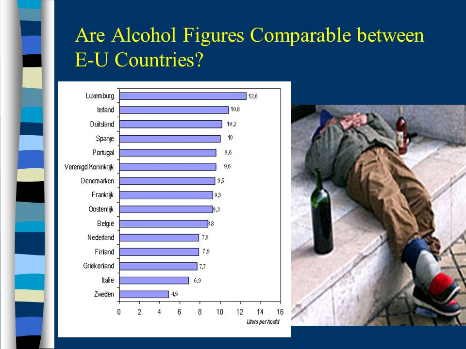 Are Alcohol Figures Comparable between E-U Countries?