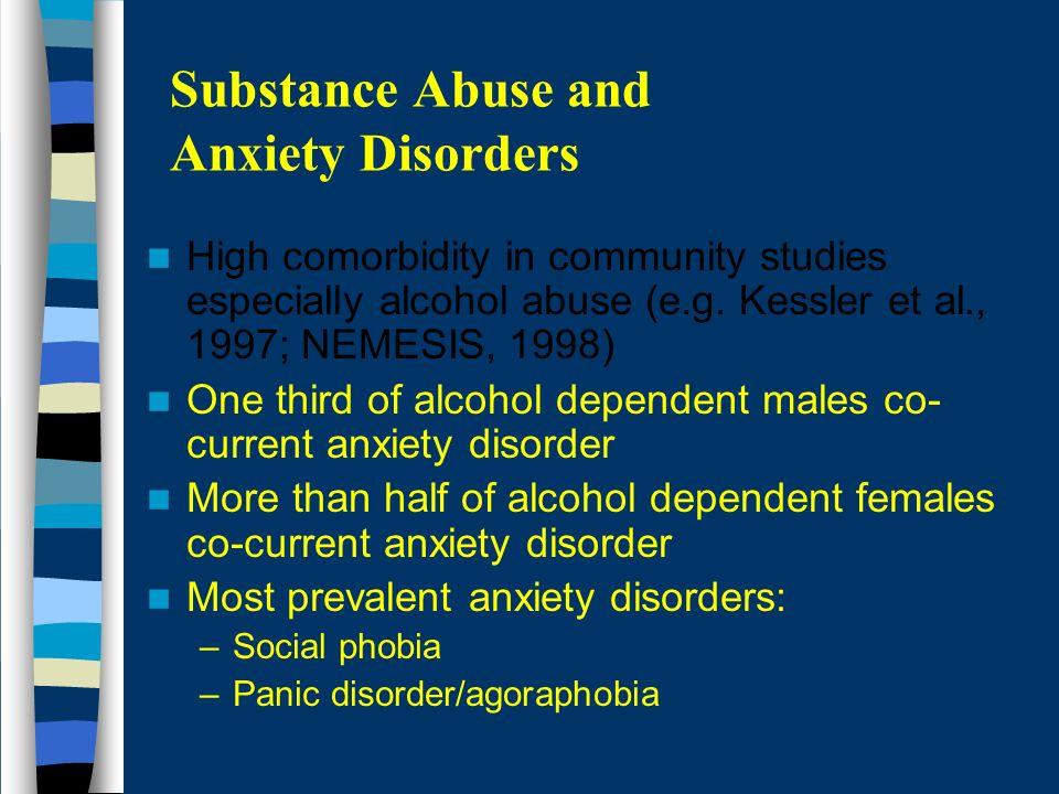 Panic disorder, Agoraphobia and Social Phobia